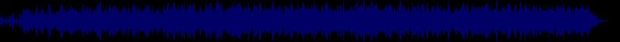 waveform of track #63830