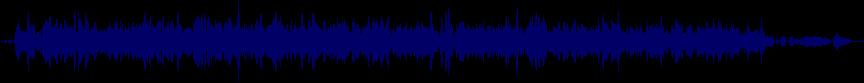 waveform of track #63839