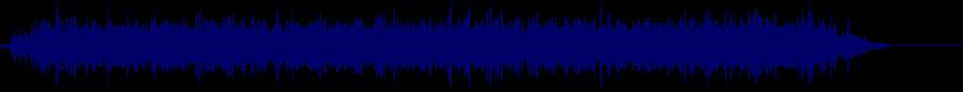 waveform of track #63841