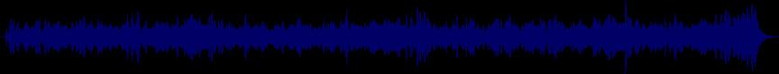 waveform of track #63858
