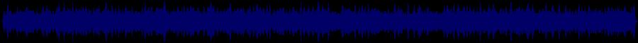 waveform of track #63869