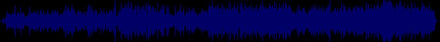 waveform of track #63889