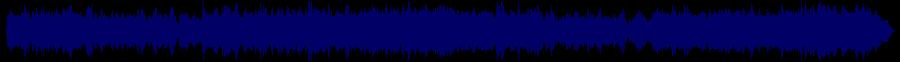 waveform of track #63895