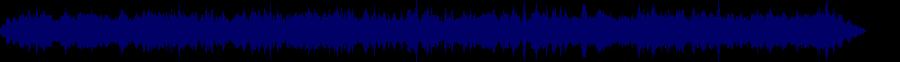 waveform of track #63905