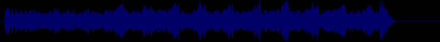 waveform of track #63910