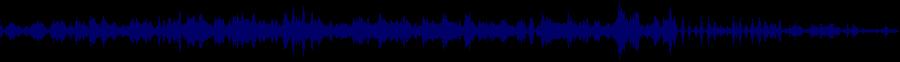 waveform of track #63912