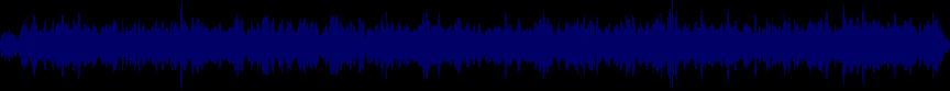 waveform of track #63916