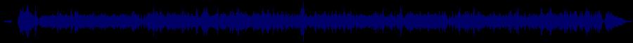 waveform of track #63926