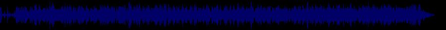 waveform of track #63929