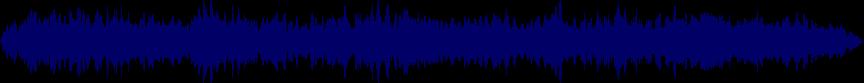 waveform of track #63938