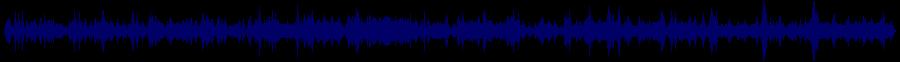 waveform of track #63955
