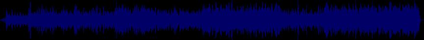waveform of track #63963