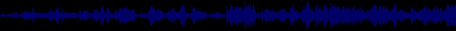 waveform of track #63973