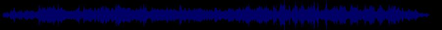 waveform of track #63974