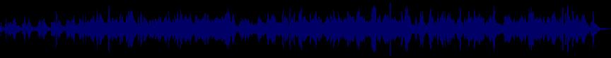 waveform of track #63980