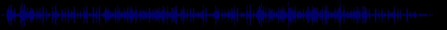 waveform of track #63985