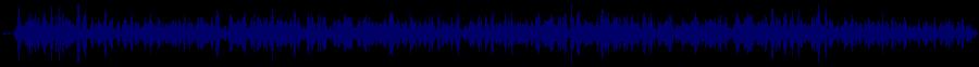 waveform of track #63987