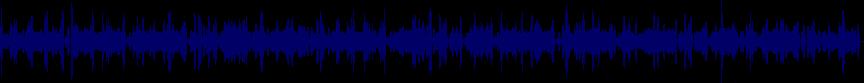 waveform of track #63993