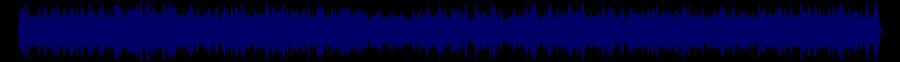 waveform of track #64006
