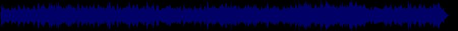 waveform of track #64012