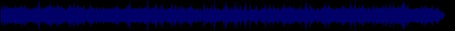 waveform of track #64019