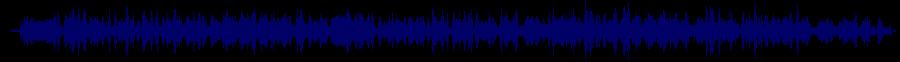 waveform of track #64020