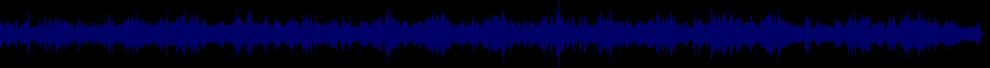 waveform of track #64023