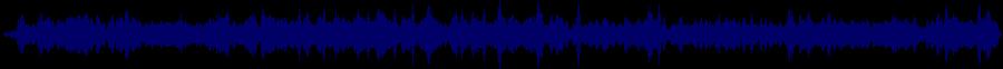 waveform of track #64037