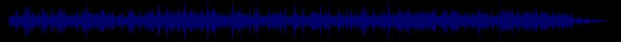 waveform of track #64047