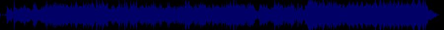 waveform of track #64050