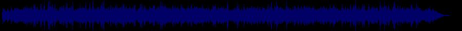 waveform of track #64057