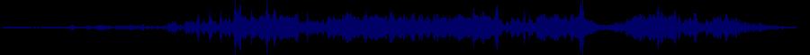 waveform of track #64059