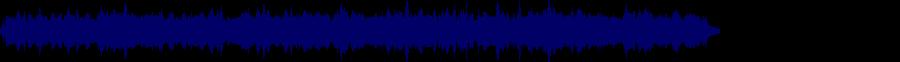 waveform of track #64064