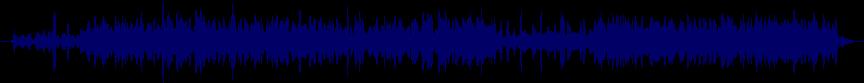 waveform of track #64067