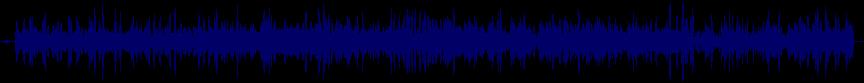 waveform of track #64070