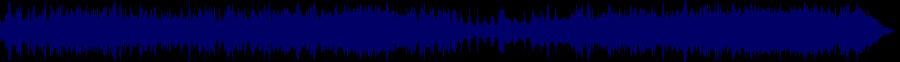 waveform of track #64076