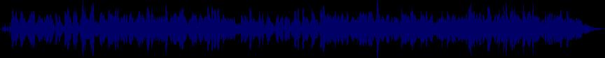 waveform of track #64094