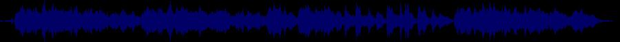 waveform of track #64097