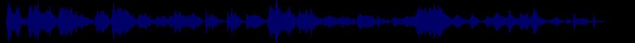 waveform of track #64098