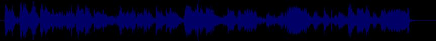 waveform of track #64118