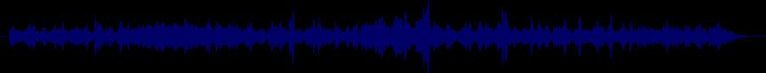 waveform of track #64119