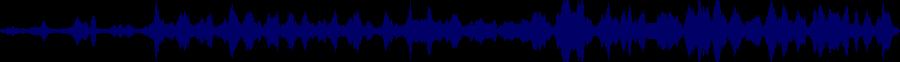 waveform of track #64128