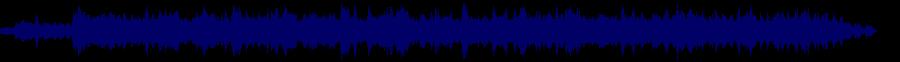 waveform of track #64129