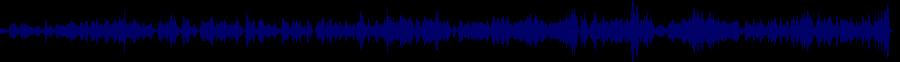 waveform of track #64141