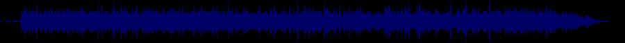 waveform of track #64146