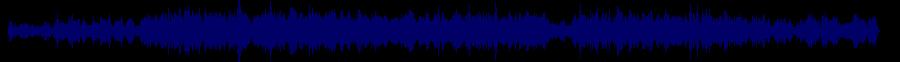 waveform of track #64153