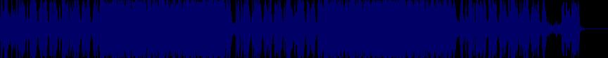 waveform of track #64170