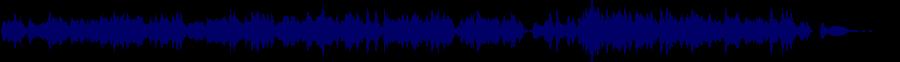 waveform of track #64182