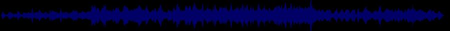 waveform of track #64187