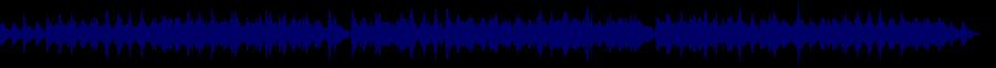waveform of track #64191